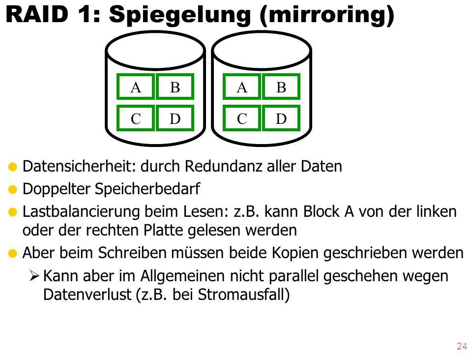 24 RAID 1: Spiegelung (mirroring)  Datensicherheit: durch Redundanz aller Daten  Doppelter Speicherbedarf  Lastbalancierung beim Lesen: z.B. kann B