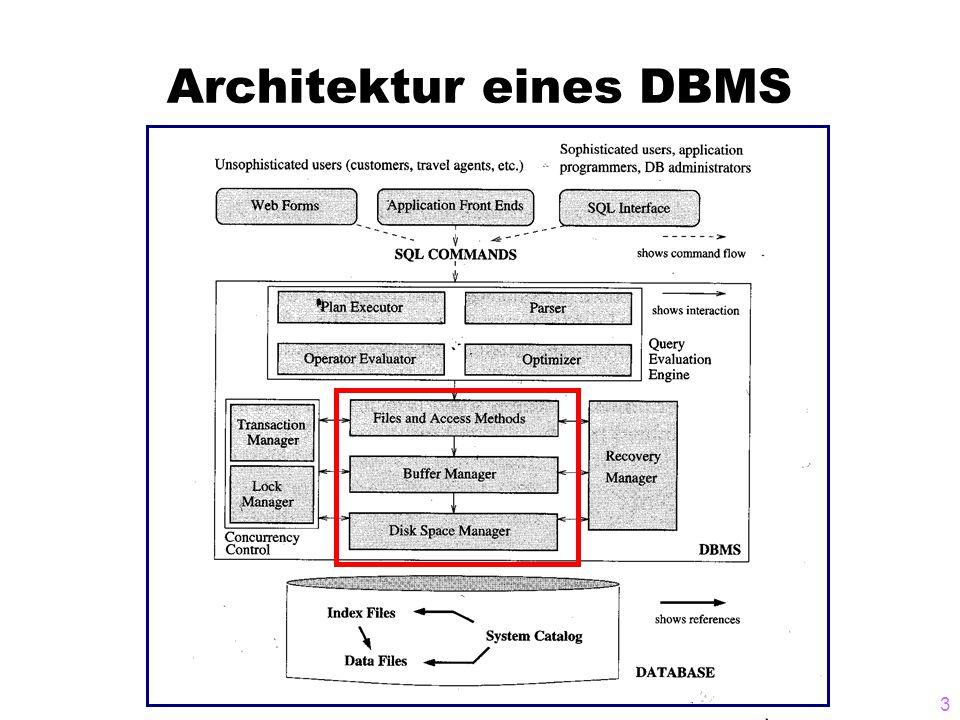 3 Architektur eines DBMS