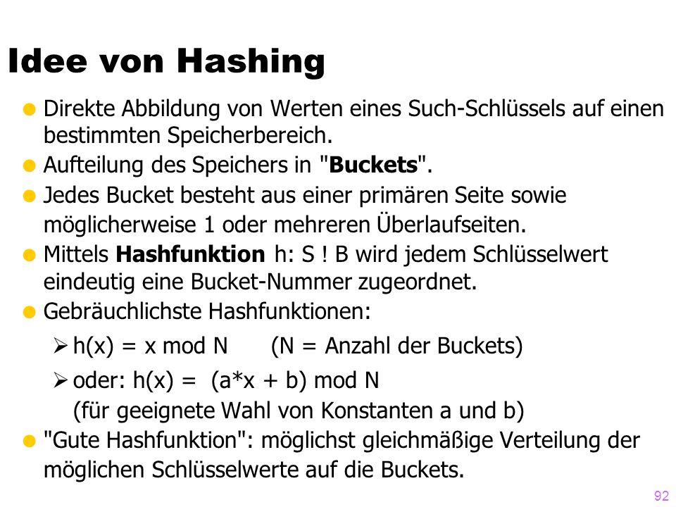 92 Idee von Hashing  Direkte Abbildung von Werten eines Such-Schlüssels auf einen bestimmten Speicherbereich.  Aufteilung des Speichers in