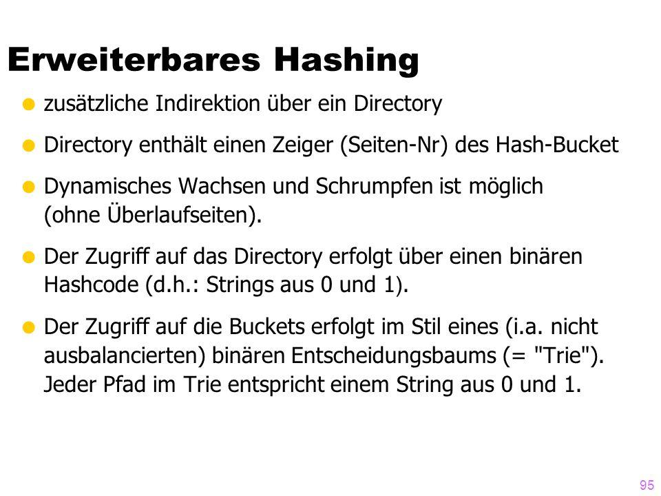 95 Erweiterbares Hashing  zusätzliche Indirektion über ein Directory  Directory enthält einen Zeiger (Seiten-Nr) des Hash-Bucket  Dynamisches Wachs