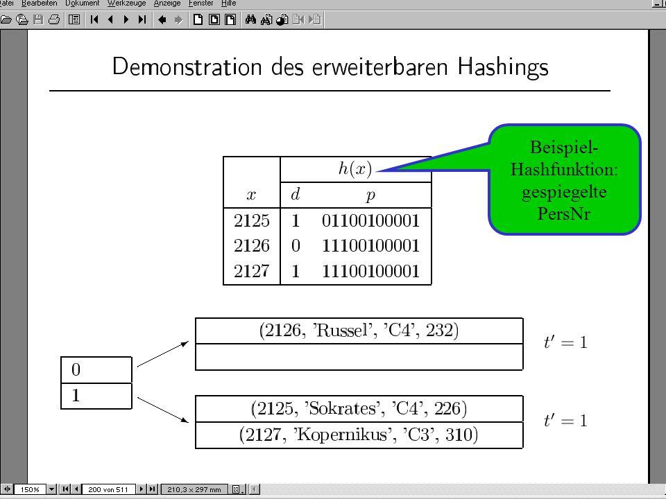 99 Beispiel- Hashfunktion: gespiegelte PersNr