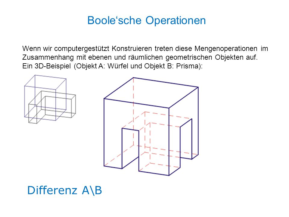 Differenz A\B Boole'sche Operationen Wenn wir computergestützt Konstruieren treten diese Mengenoperationen im Zusammenhang mit ebenen und räumlichen g