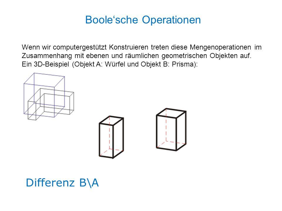 Differenz B\A Boole'sche Operationen Wenn wir computergestützt Konstruieren treten diese Mengenoperationen im Zusammenhang mit ebenen und räumlichen g