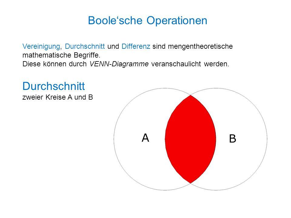Durchschnitt zweier Kreise A und B Boole'sche Operationen Vereinigung, Durchschnitt und Differenz sind mengentheoretische mathematische Begriffe. Dies