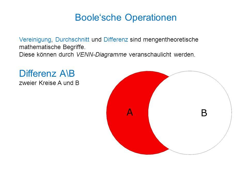 Differenz A\B zweier Kreise A und B Boole'sche Operationen Vereinigung, Durchschnitt und Differenz sind mengentheoretische mathematische Begriffe. Die