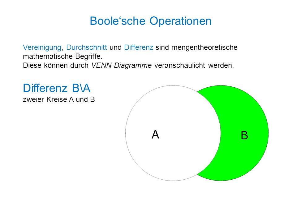Differenz B\A zweier Kreise A und B Boole'sche Operationen Vereinigung, Durchschnitt und Differenz sind mengentheoretische mathematische Begriffe. Die