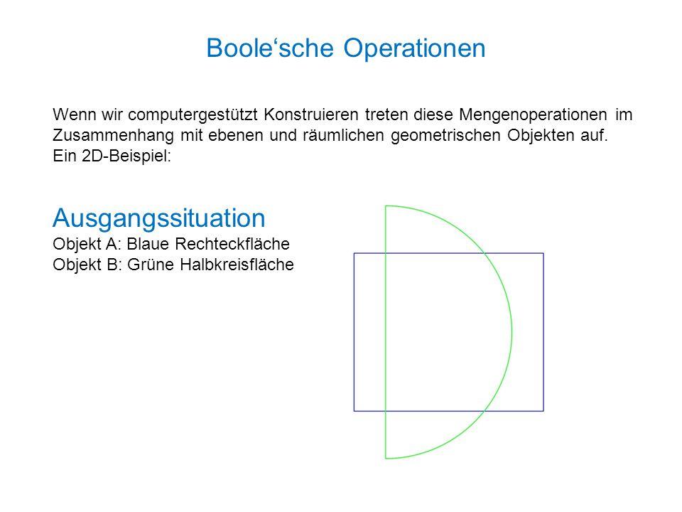 Wenn wir computergestützt Konstruieren treten diese Mengenoperationen im Zusammenhang mit ebenen und räumlichen geometrischen Objekten auf. Ein 2D-Bei