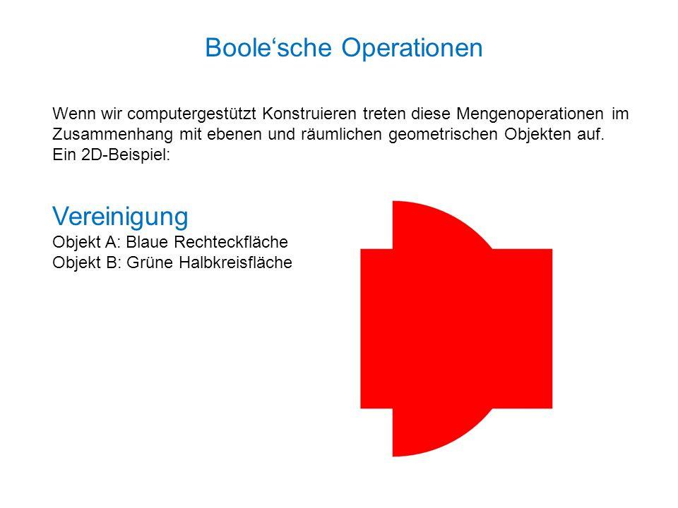 Boole'sche Operationen Vereinigung Objekt A: Blaue Rechteckfläche Objekt B: Grüne Halbkreisfläche Wenn wir computergestützt Konstruieren treten diese
