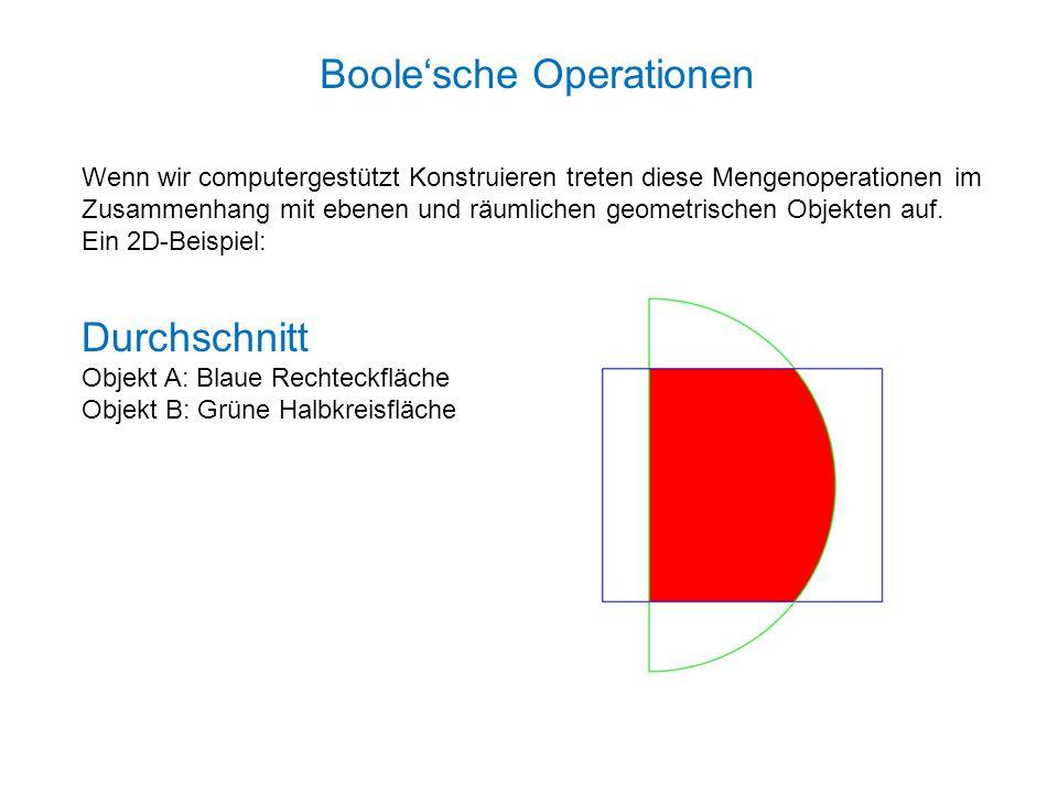 Boole'sche Operationen Durchschnitt Objekt A: Blaue Rechteckfläche Objekt B: Grüne Halbkreisfläche Wenn wir computergestützt Konstruieren treten diese