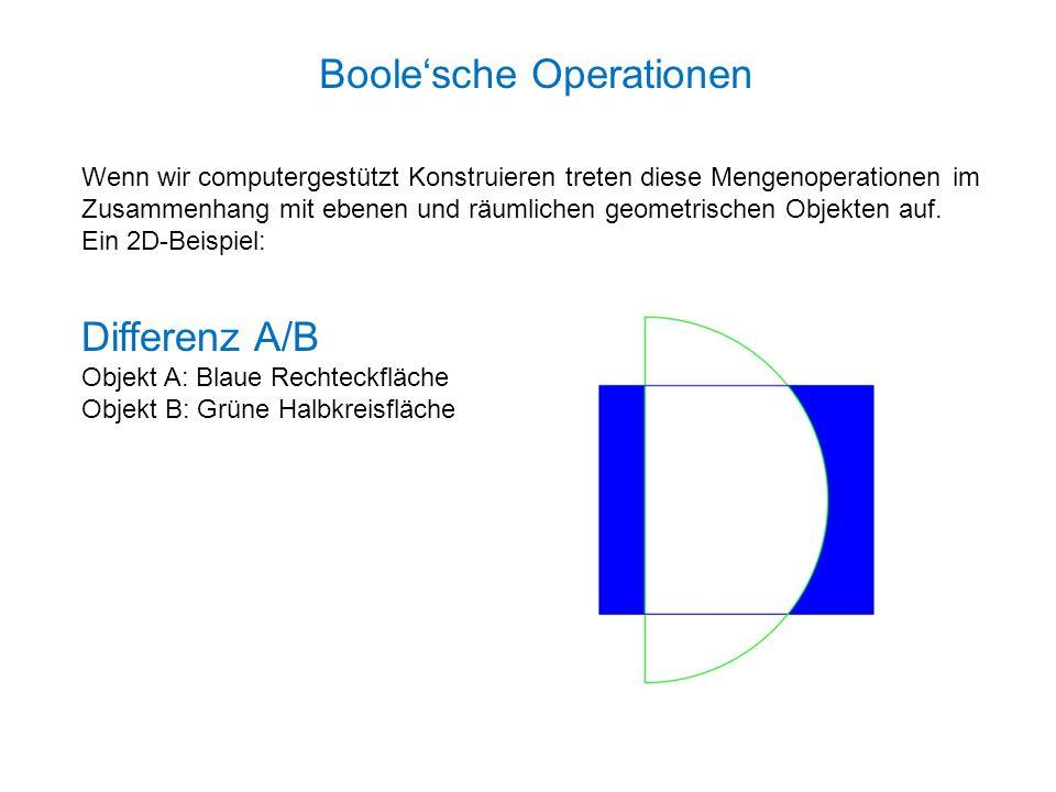 Boole'sche Operationen Differenz A/B Objekt A: Blaue Rechteckfläche Objekt B: Grüne Halbkreisfläche Wenn wir computergestützt Konstruieren treten dies