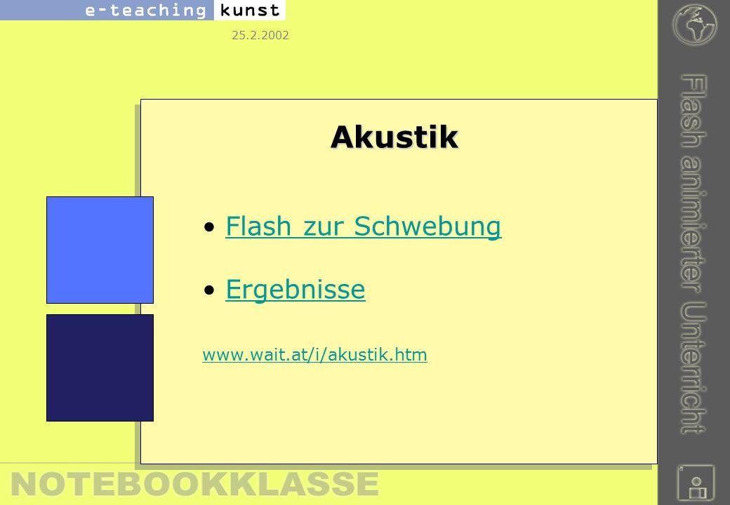 25.2.2002 Akustik Flash zur Schwebung Ergebnisse www.wait.at/i/akustik.htm