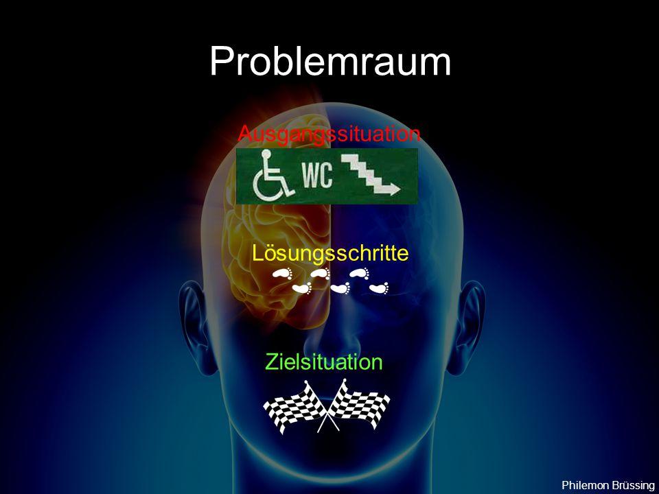 Ausgangssituation Lösungsschritte Zielsituation Problemraum Philemon Brüssing