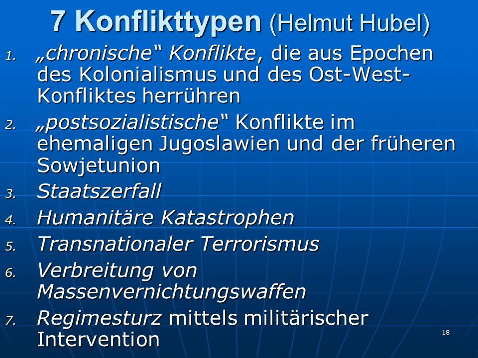 """18 7 Konflikttypen (Helmut Hubel) 1. """"chronische"""" Konflikte, die aus Epochen des Kolonialismus und des Ost-West- Konfliktes herrühren 2. """"postsozialis"""