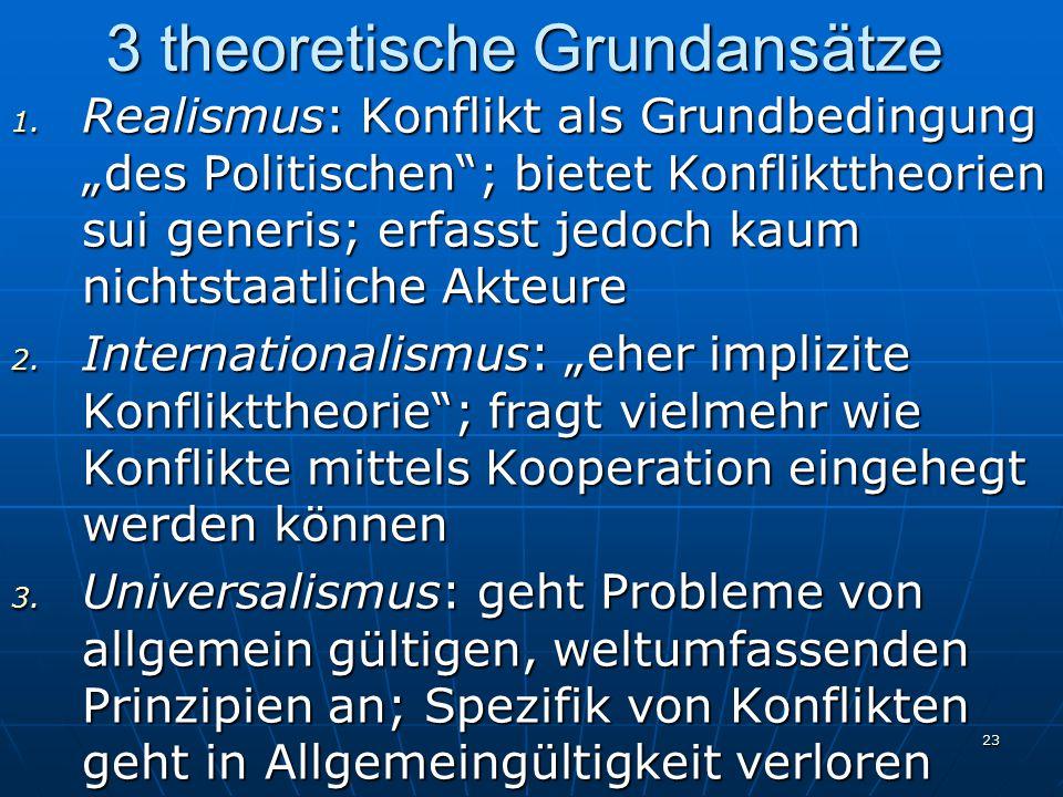 """23 3 theoretische Grundansätze 1. Realismus: Konflikt als Grundbedingung """"des Politischen""""; bietet Konflikttheorien sui generis; erfasst jedoch kaum n"""