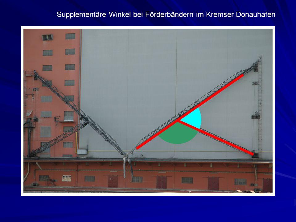 Supplementäre Winkel bei Förderbändern im Kremser Donauhafen