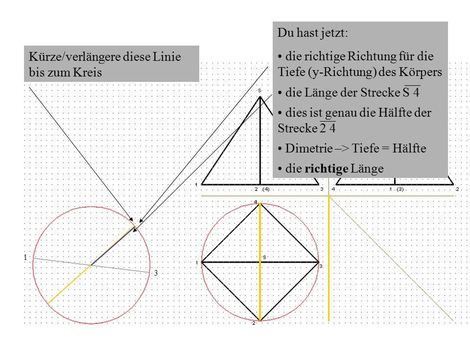 1 3 Kürze/verlängere diese Linie bis zum Kreis Du hast jetzt: die richtige Richtung für die Tiefe (y-Richtung) des Körpers Dimetrie –> Tiefe = Hälfte die Länge der Strecke S 4 dies ist genau die Hälfte der Strecke 2 4 die richtige Länge