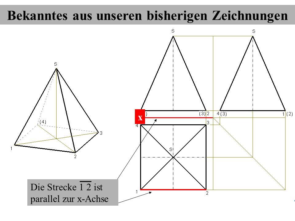 Bekanntes aus unseren bisherigen Zeichnungen x Die Strecke 1 2 ist parallel zur x-Achse