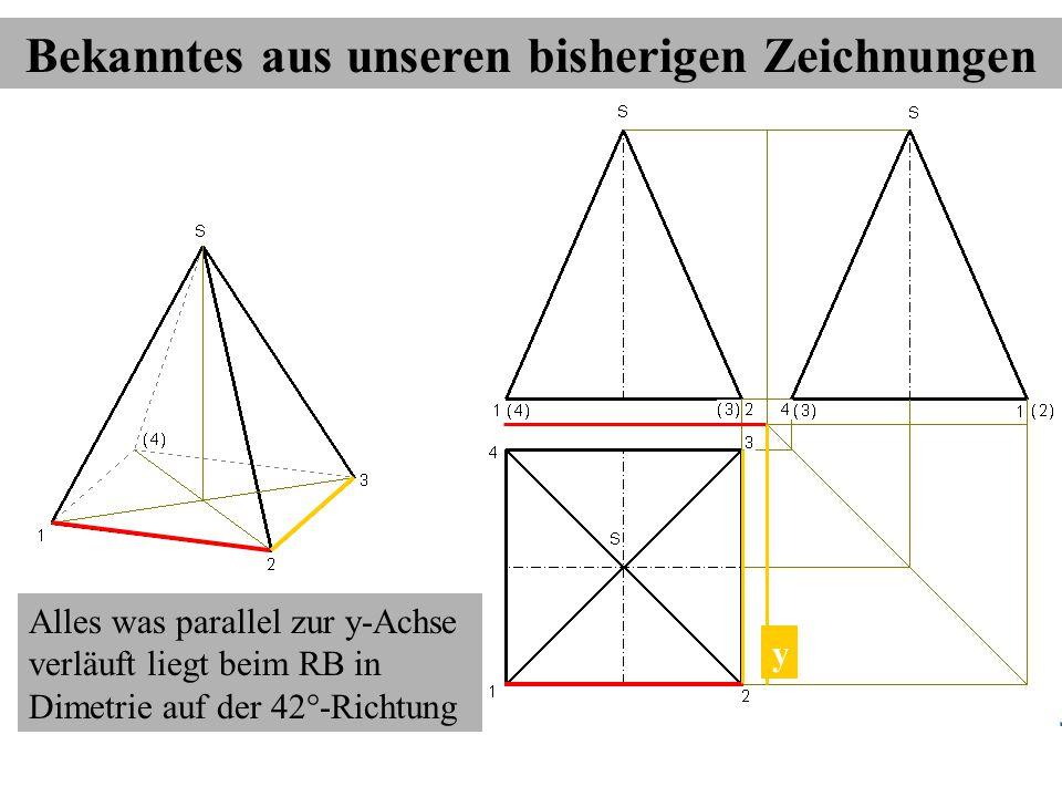 Alles was parallel zur y-Achse verläuft liegt beim RB in Dimetrie auf der 42°-Richtung y Bekanntes aus unseren bisherigen Zeichnungen