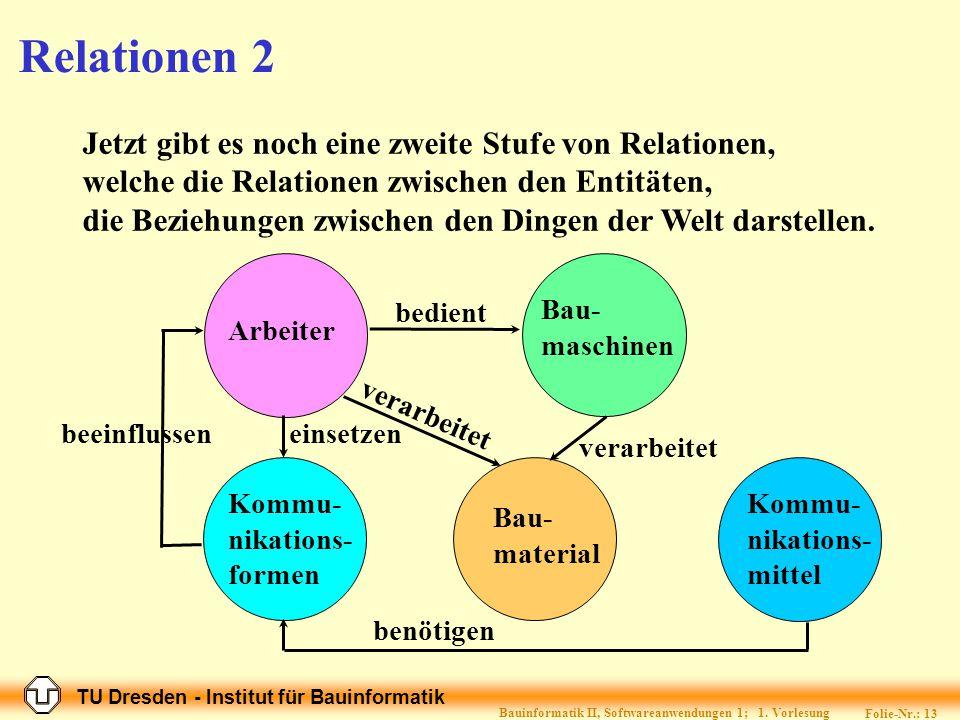 TU Dresden - Institut für Bauinformatik Folie-Nr.: 12 Bauinformatik II, Softwareanwendungen 1; 1.