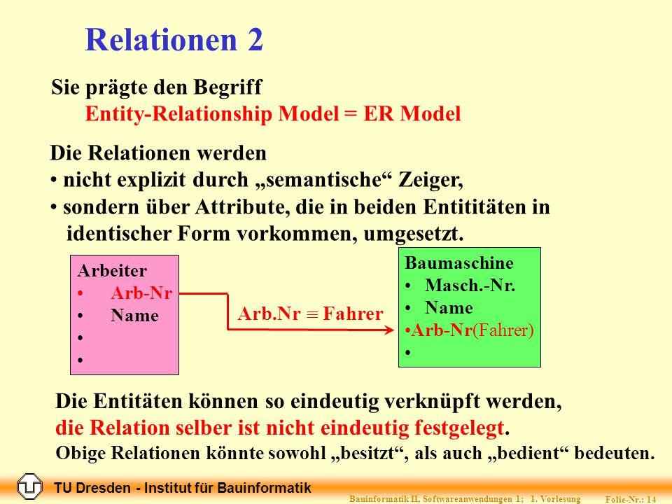 TU Dresden - Institut für Bauinformatik Folie-Nr.: 13 Bauinformatik II, Softwareanwendungen 1; 1.