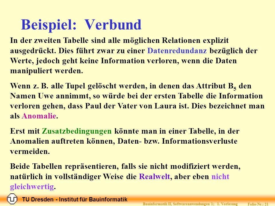 TU Dresden - Institut für Bauinformatik Folie-Nr.: 20 Bauinformatik II, Softwareanwendungen 1; 1.