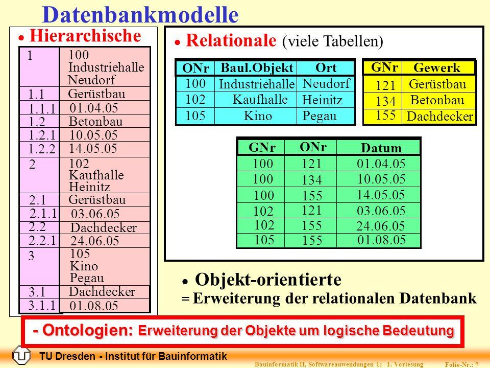 TU Dresden - Institut für Bauinformatik Folie-Nr.: 17 Bauinformatik II, Softwareanwendungen 1; 1.