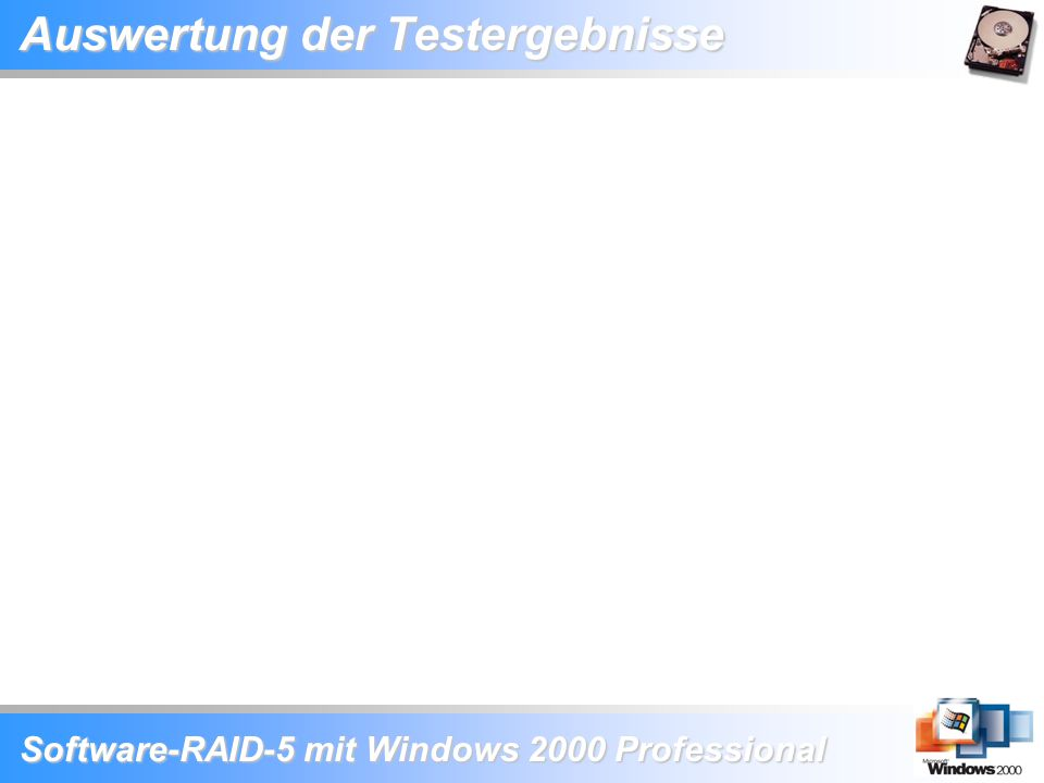 Software-RAID-5 mit Windows 2000 Professional Projektfazit
