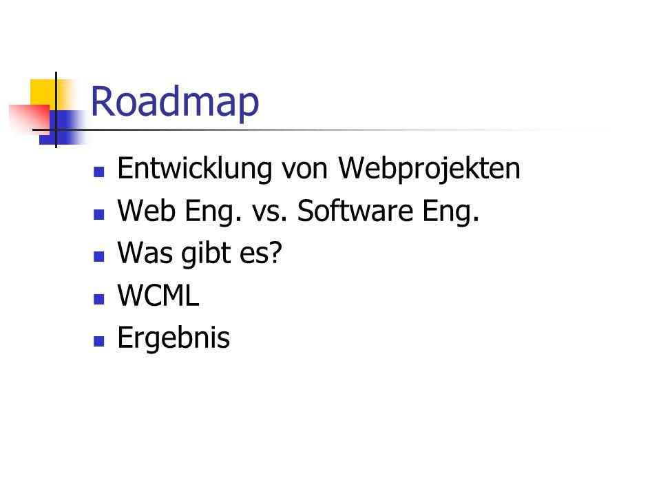 Roadmap Entwicklung von Webprojekten Web Eng. vs. Software Eng. Was gibt es WCML Ergebnis
