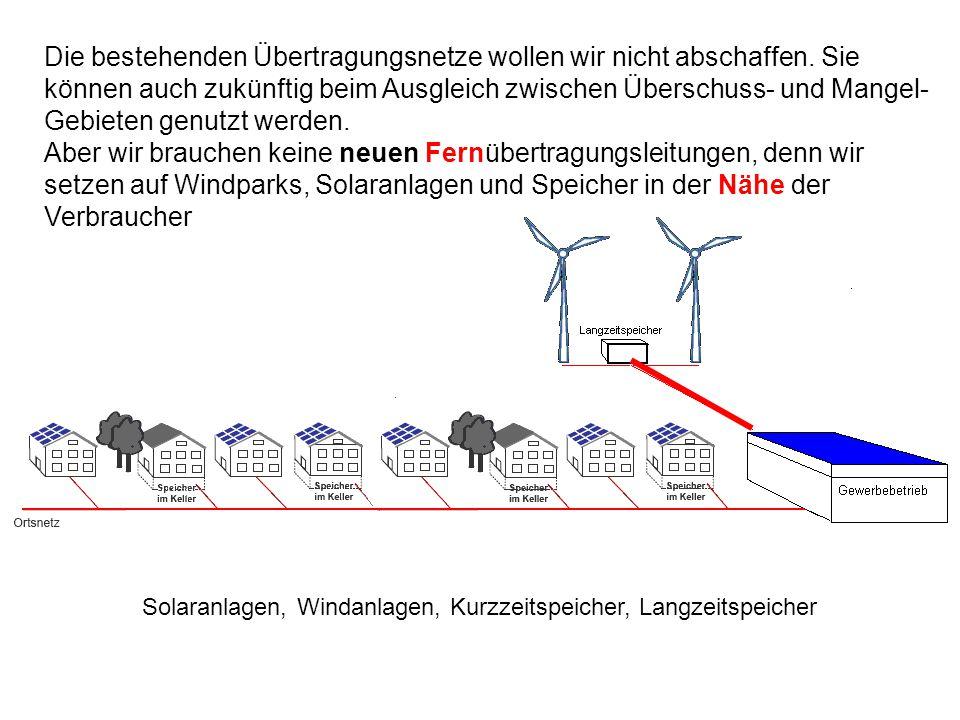 Solaranlagen, Windanlagen, Kurzzeitspeicher, Langzeitspeicher Die bestehenden Übertragungsnetze wollen wir nicht abschaffen.