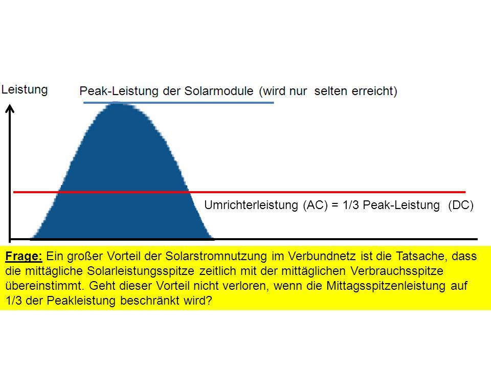 Umrichterleistung (AC) = 1/3 Peak-Leistung (DC) Frage: Ein großer Vorteil der Solarstromnutzung im Verbundnetz ist die Tatsache, dass die mittägliche Solarleistungsspitze zeitlich mit der mittäglichen Verbrauchsspitze übereinstimmt.
