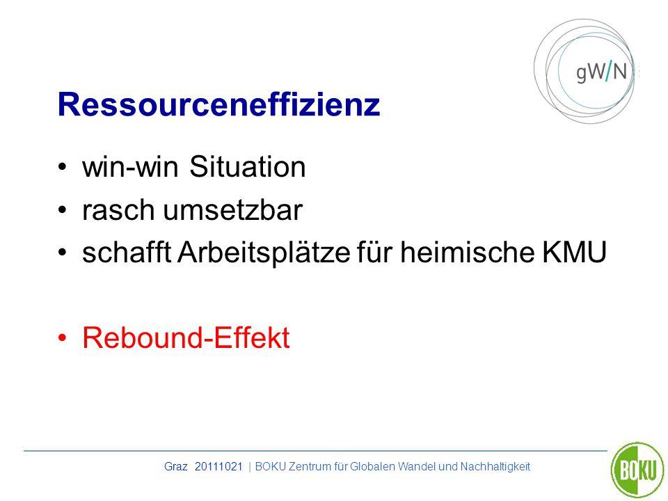 Graz 20111021 | BOKU Zentrum für Globalen Wandel und Nachhaltigkeit Ressourceneffizienz win-win Situation rasch umsetzbar schafft Arbeitsplätze für he