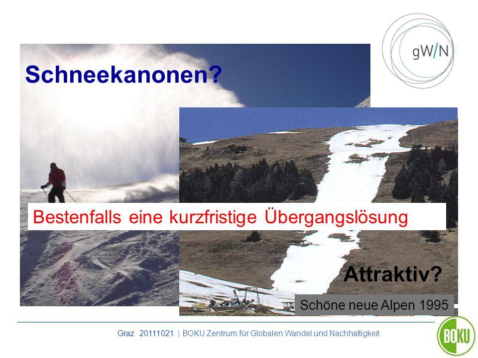 Graz 20111021 | BOKU Zentrum für Globalen Wandel und Nachhaltigkeit Schneekanonen? Attraktiv? Schöne neue Alpen 1995 Bestenfalls eine kurzfristige Übe