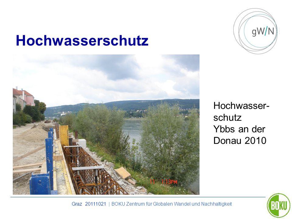 Graz 20111021 | BOKU Zentrum für Globalen Wandel und Nachhaltigkeit Hochwasserschutz Hochwasser- schutz Ybbs an der Donau 2010