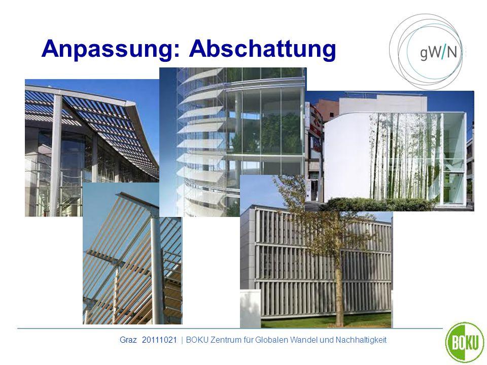Graz 20111021 | BOKU Zentrum für Globalen Wandel und Nachhaltigkeit Anpassung: Abschattung