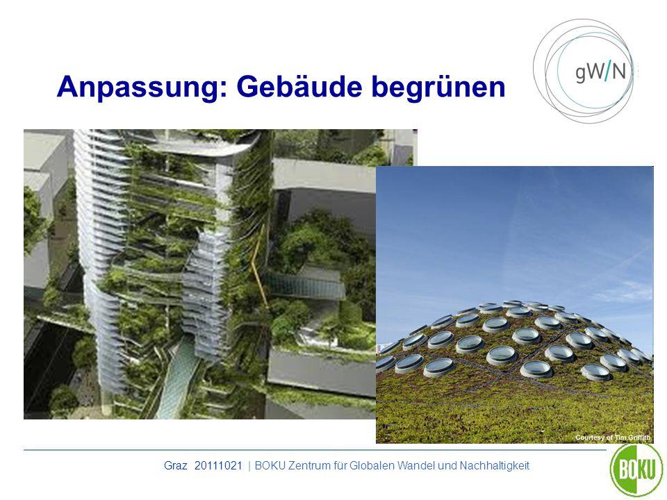Graz 20111021 | BOKU Zentrum für Globalen Wandel und Nachhaltigkeit Anpassung: Gebäude begrünen
