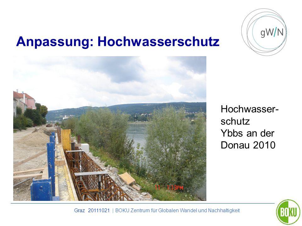 Graz 20111021 | BOKU Zentrum für Globalen Wandel und Nachhaltigkeit Anpassung: Hochwasserschutz Hochwasser- schutz Ybbs an der Donau 2010