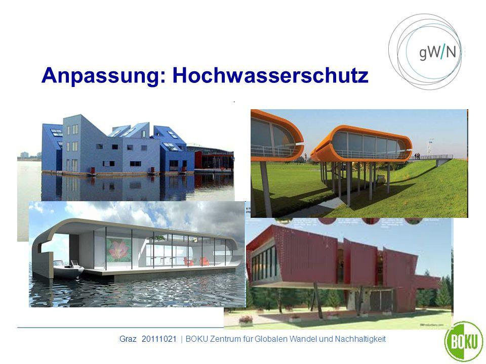 Graz 20111021 | BOKU Zentrum für Globalen Wandel und Nachhaltigkeit Anpassung: Hochwasserschutz