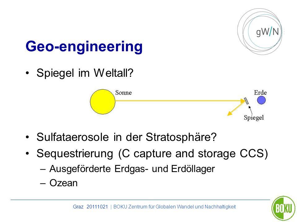 Graz 20111021 | BOKU Zentrum für Globalen Wandel und Nachhaltigkeit Spiegel im Weltall? Sulfataerosole in der Stratosphäre? Sequestrierung (C capture