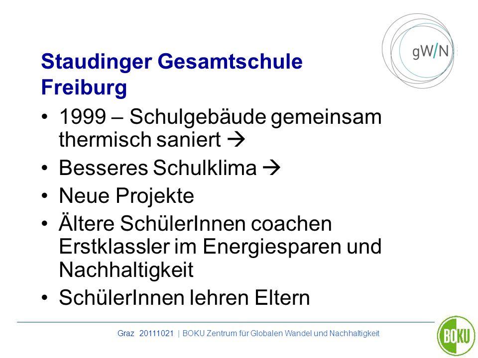 Graz 20111021 | BOKU Zentrum für Globalen Wandel und Nachhaltigkeit Staudinger Gesamtschule Freiburg 1999 – Schulgebäude gemeinsam thermisch saniert 