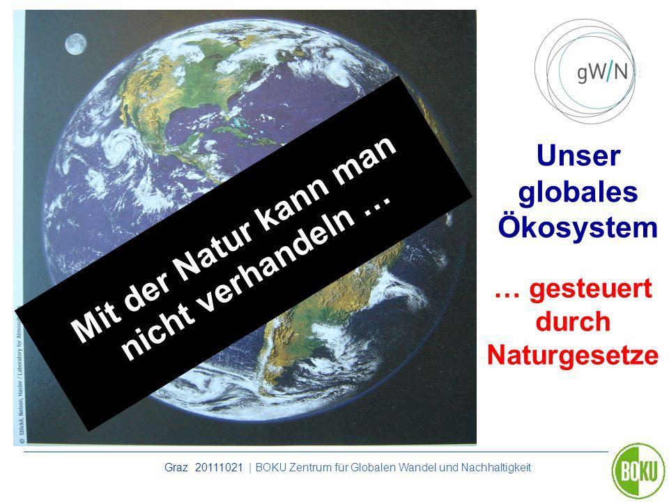 Graz 20111021 | BOKU Zentrum für Globalen Wandel und Nachhaltigkeit Unser globales Ökosystem … gesteuert durch Naturgesetze Mit der Natur kann man nic