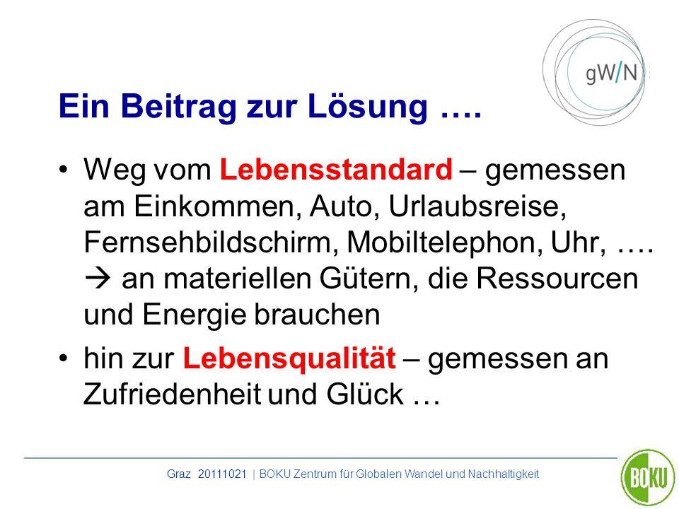 Graz 20111021 | BOKU Zentrum für Globalen Wandel und Nachhaltigkeit Ein Beitrag zur Lösung …. Weg vom Lebensstandard – gemessen am Einkommen, Auto, Ur