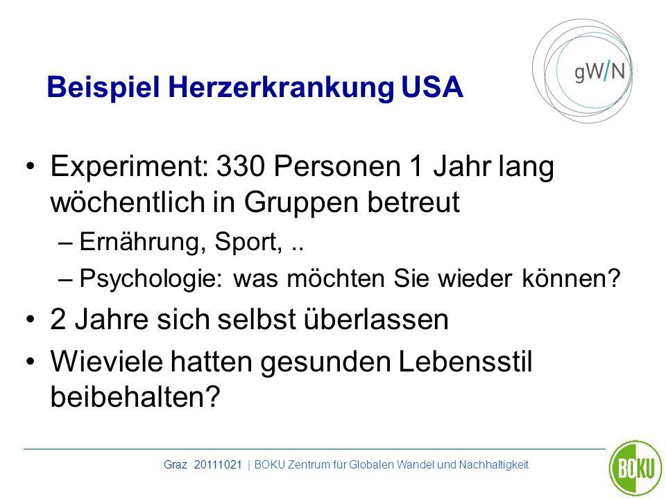 Graz 20111021 | BOKU Zentrum für Globalen Wandel und Nachhaltigkeit Beispiel Herzerkrankung USA Experiment: 330 Personen 1 Jahr lang wöchentlich in Gr