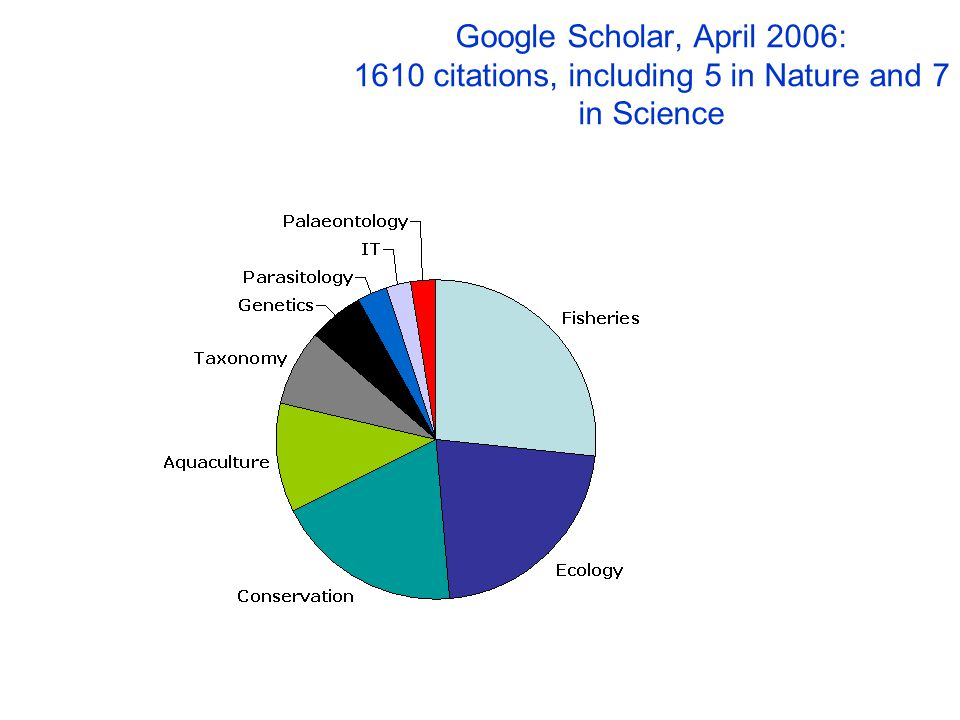 Google Scholar, April 2006: 1610 citations, including 5 in Nature and 7 in Science