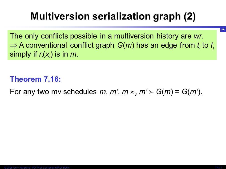 22 © 2006 Univ,Karlsruhe, IPD, Prof. Lockemann/Prof. BöhmTAV 7 Multiversion serialization graph (2) Theorem 7.16: For any two mv schedules m, m', m 