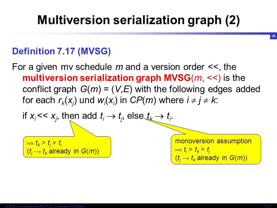23 © 2006 Univ,Karlsruhe, IPD, Prof. Lockemann/Prof. BöhmTAV 7 Multiversion serialization graph (2) Definition 7.17 (MVSG) For a given mv schedule m a