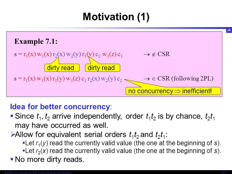 3 © 2006 Univ,Karlsruhe, IPD, Prof. Lockemann/Prof. BöhmTAV 7 Example 7.1: s = r 1 (x) w 1 (x) r 2 (x) w 2 (y) r 1 (y) c 2 w 1 (z) c 1   CSR Motivat