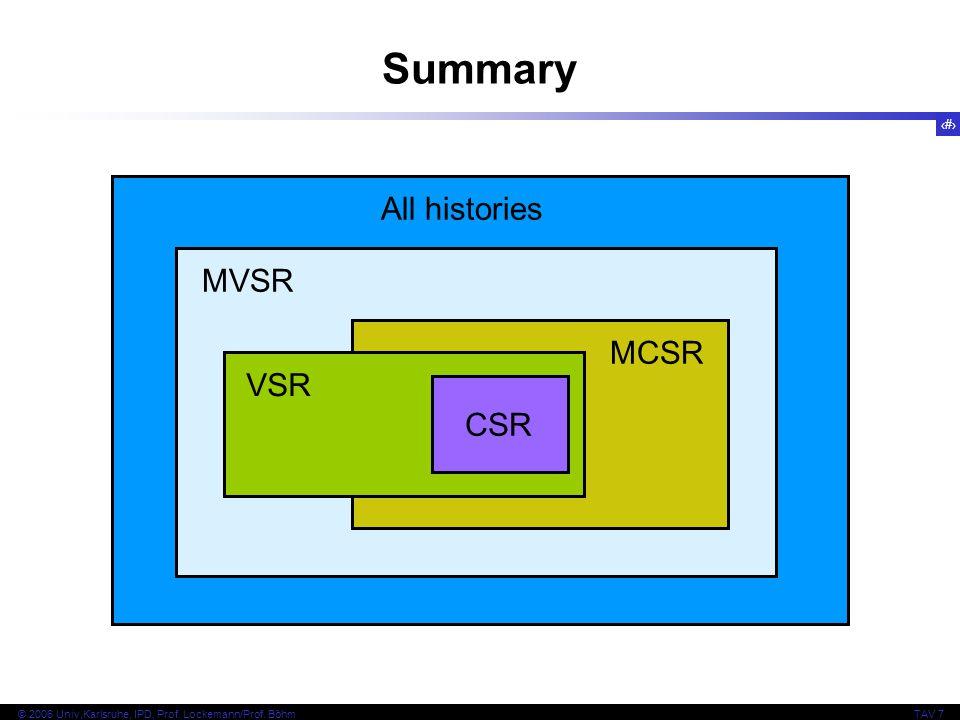 31 © 2006 Univ,Karlsruhe, IPD, Prof. Lockemann/Prof. BöhmTAV 7 Summary All histories MCSR MVSR VSR CSR