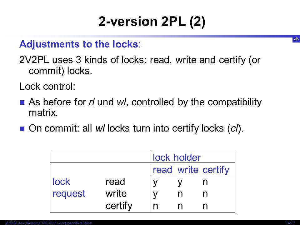 35 © 2006 Univ,Karlsruhe, IPD, Prof. Lockemann/Prof. BöhmTAV 7 2-version 2PL (2) Adjustments to the locks: 2V2PL uses 3 kinds of locks: read, write an