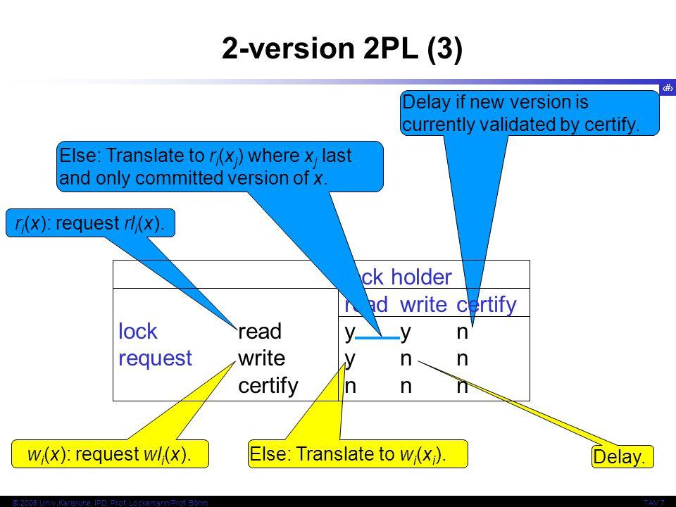 36 © 2006 Univ,Karlsruhe, IPD, Prof. Lockemann/Prof. BöhmTAV 7 2-version 2PL (3) r i (x): request rl i (x). Delay if new version is currently validate