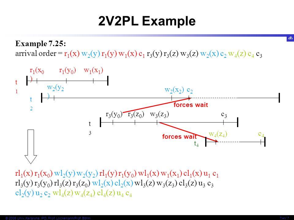 39 © 2006 Univ,Karlsruhe, IPD, Prof. Lockemann/Prof. BöhmTAV 7 2V2PL Example Example 7.25: arrival order = r 1 (x) w 2 (y) r 1 (y) w 1 (x) c 1 r 3 (y)